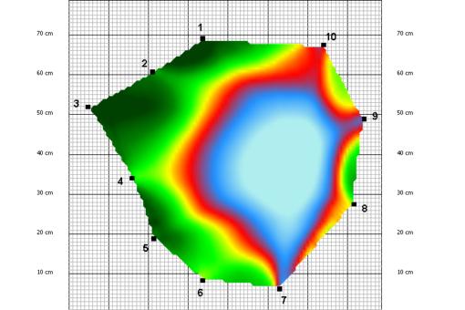 Farbiges Tomogramm einer Schalltomographie