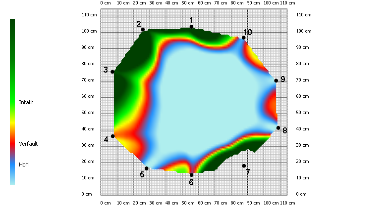 Schalltomographie