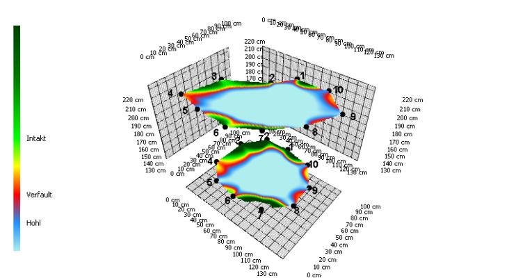 Schalltomographie 3D