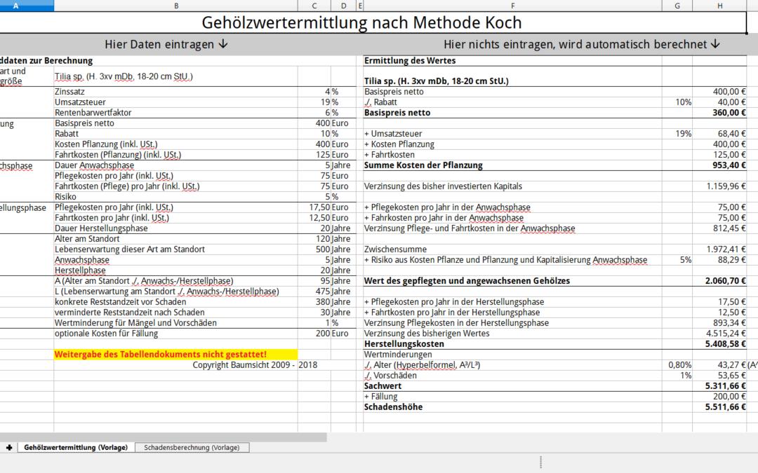 Tabellen für Wertermittlung verfügbar